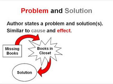 Papers Solution: Essay unemployment help your thesis!